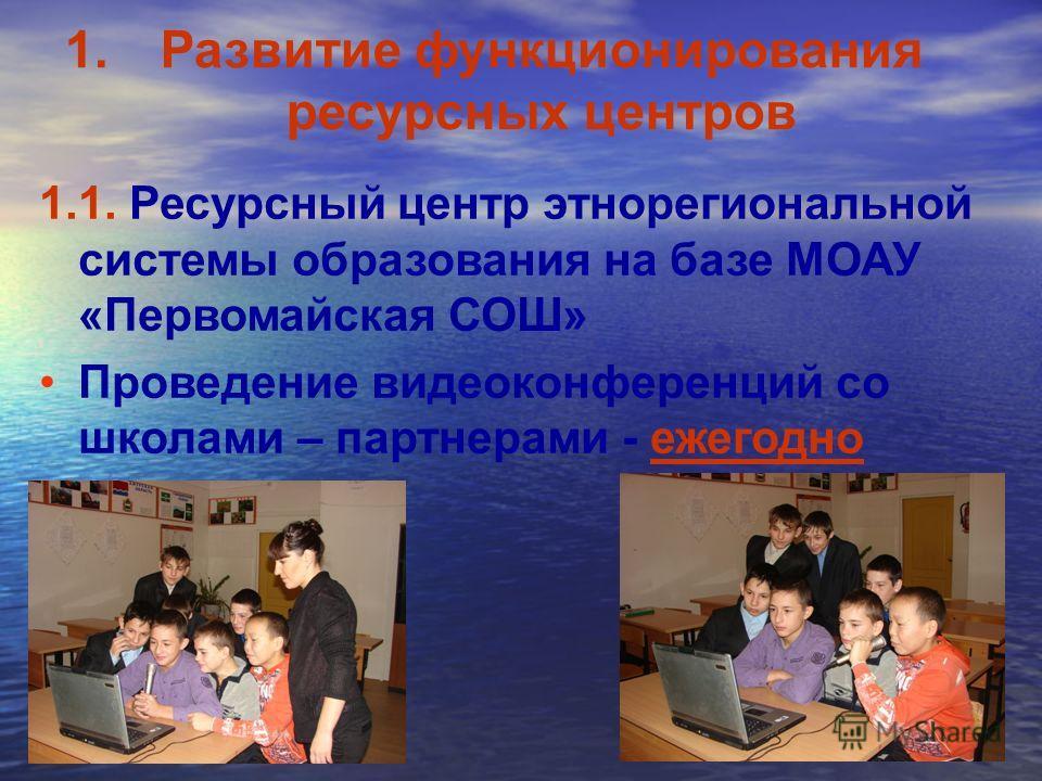 1. Развитие функционирования ресурсных центров 1.1. Ресурсный центр этнорегиональной системы образования на базе МОАУ «Первомайская СОШ» Проведение видеоконференций со школами – партнерами - ежегодно