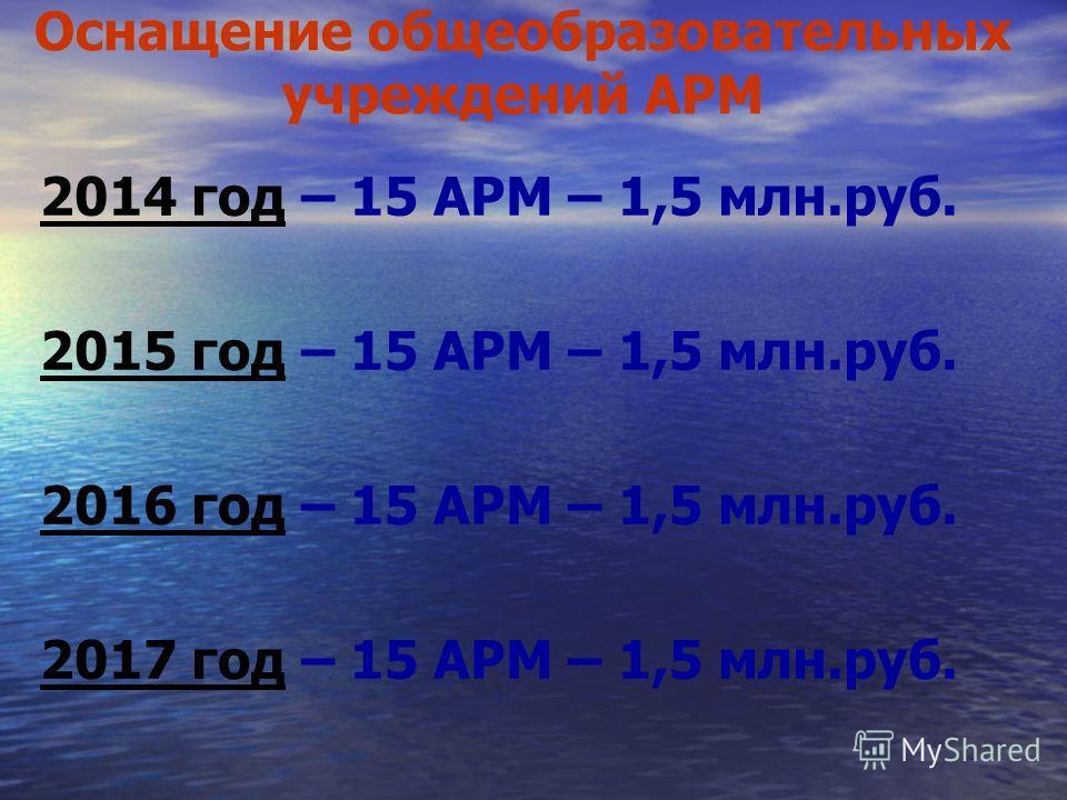 Оснащение общеобразовательных учреждений АРМ 2014 год – 15 АРМ – 1,5 млн.руб. 2015 год – 15 АРМ – 1,5 млн.руб. 2016 год – 15 АРМ – 1,5 млн.руб. 2017 год – 15 АРМ – 1,5 млн.руб.