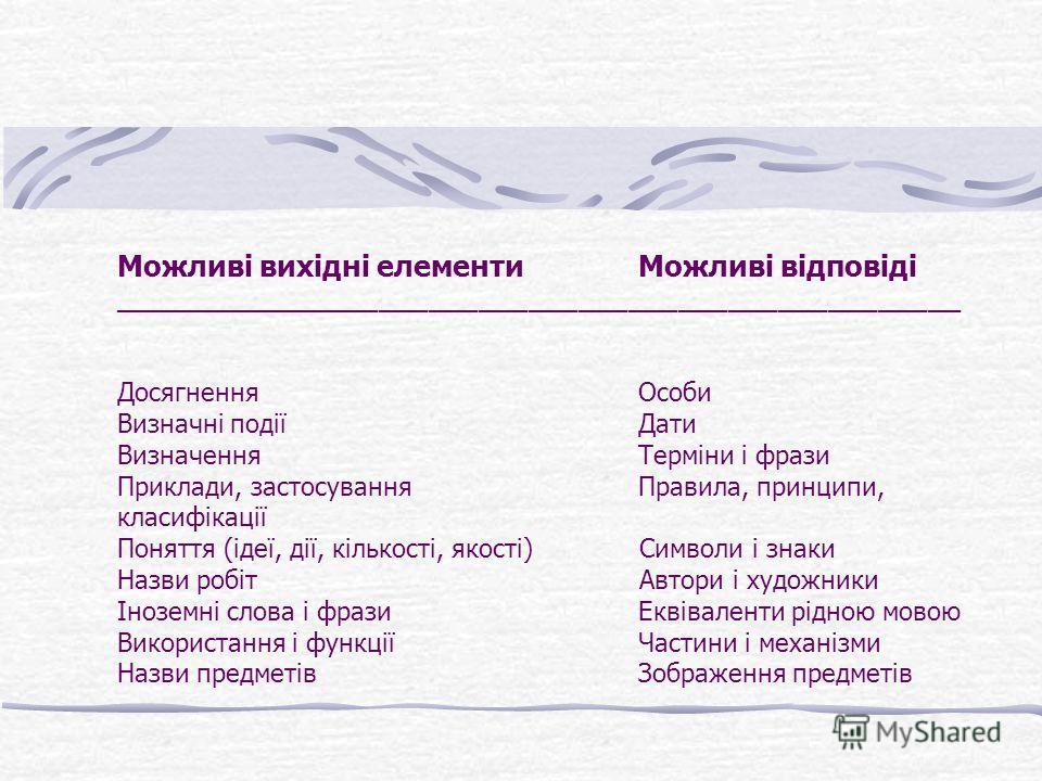 Можливі вихідні елементи Можливі відповіді ___________________________________________________ Досягнення Особи Визначні події Дати Визначения Терміни і фрази Приклади, застосування Правила, принципи, класифікації Поняття (ідеї, дії, кількості, якост