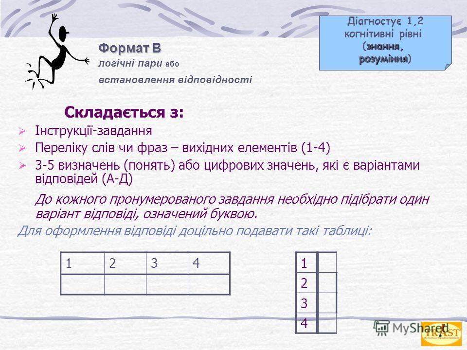 Складається з: Інструкції-завдання Переліку слів чи фраз – вихідних елементів (1-4) 3-5 визначень (понять) обо цифрових значень, які є варіантами відповідей (А-Д) До кожного пронумерованого завдання необхідно підібрати один варіант відповіді, означен