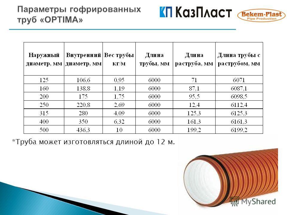 *Труба может изготовляться длиной до 12 м.