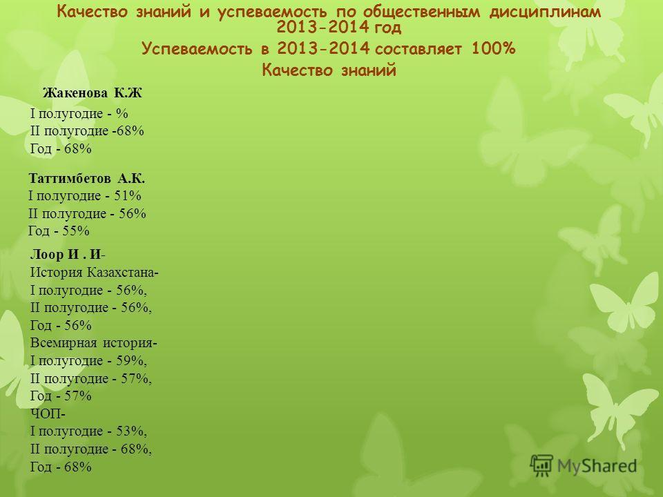 Качество знаний и успеваемость по общественным дисциплинам 2013-2014 год Успеваемость в 2013-2014 составляет 100% Качество знаний Жакенова К.Ж I полугодие - % II полугодие -68% Год - 68% Лоор И. И- История Казахстана- I полугодие - 56%, II полугодие