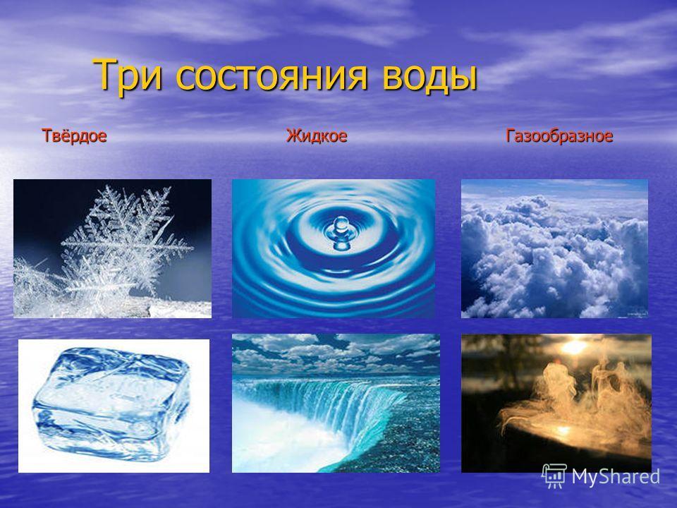 Три состояния воды Три состояния воды Твёрдое Жидкое Газообразное