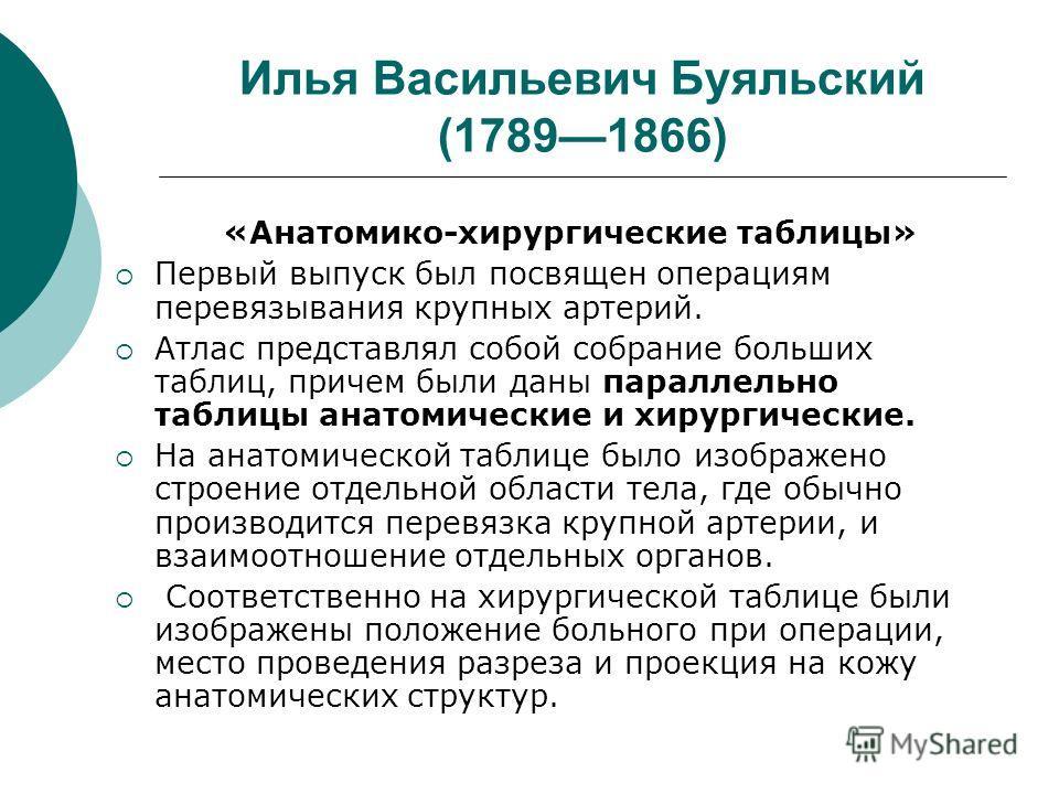 Илья Васильевич Буяльский (17891866) «Анатомико-хирургические таблицы» Первый выпуск был посвящен операциям перевязывания крупных артерий. Атлас представлял собой собрание больших таблиц, причем были даны параллельно таблицы анатомические и хирургиче