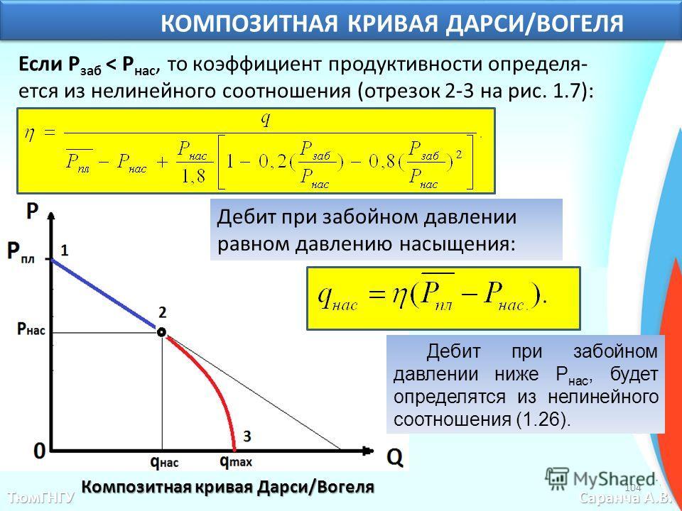 ТюмГНГУ Саранча А.В. КОМПОЗИТНАЯ КРИВАЯ ДАРСИ/ВОГЕЛЯ Если Р заб < Р нас, то коэффициент продуктивности определя- ется из нелинейного соотношения (отрезок 2-3 на рис. 1.7): Дебит при забойном давлении равном давлению насыщения: Композитная кривая Дарс
