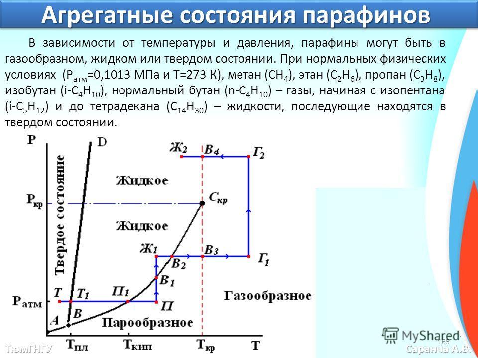 165 Агрегатные состояния парафинов В зависимости от температуры и давления, парафины могут быть в газообразном, жидком или твердом состоянии. При нормальных физических условиях (P атм =0,1013 МПа и Т=273 К), метан (СН 4 ), этан (С 2 Н 6 ), пропан (С