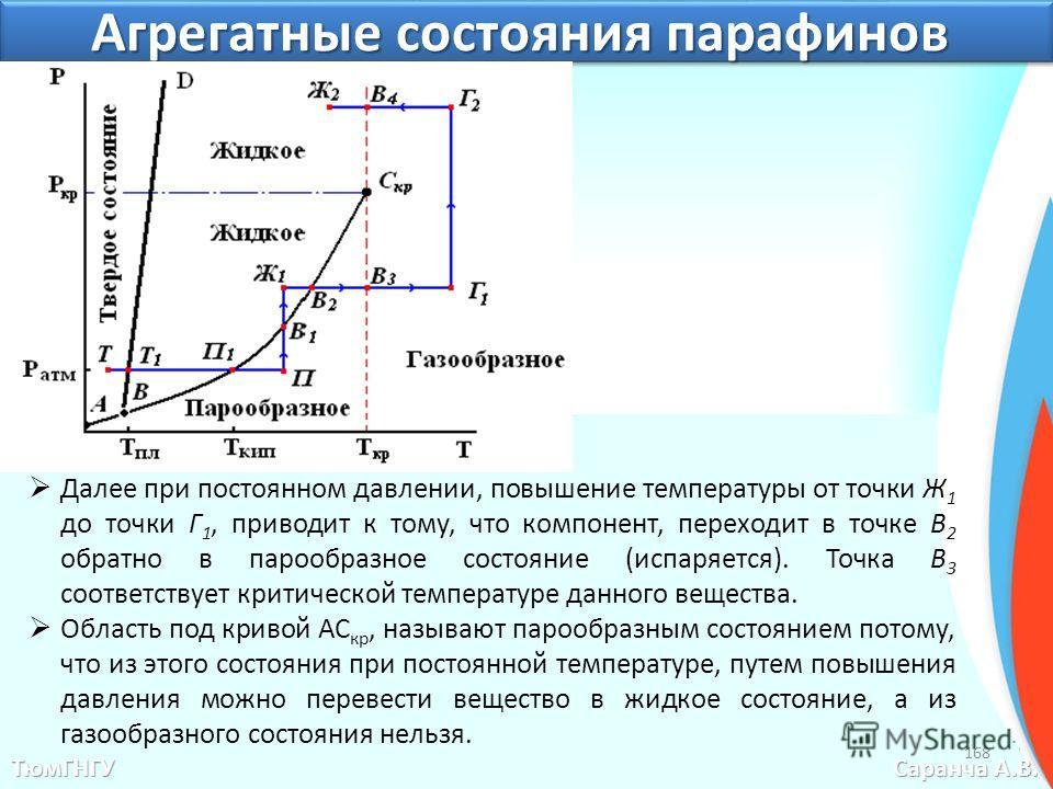 168 ТюмГНГУ Саранча А.В. Агрегатные состояния парафинов Далее при постоянном давлении, повышение температуры от точки Ж 1 до точки Г 1, приводит к тому, что компонент, переходит в точке В 2 обратно в парообразное состояние (испаряется). Точка В 3 соо