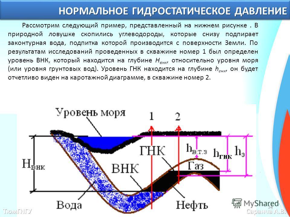 Рассмотрим следующий пример, представленный на нижнем рисунке. В природной ловушке скопились углеводороды, которые снизу подпирает законтурная вода, подпитка которой производится с поверхности Земли. По результатам исследований проведенных в скважине