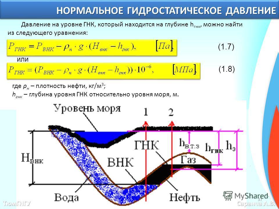 Давление на уровне ГНК, который находится на глубине h гнк, можно найти из следующего уравнения: ТюмГНГУ Саранча А.В. (1.7) или (1.8) где ρ н – плотность нефти, кг/м 3 ; h гнк – глубина уровня ГНК относительно уровня моря, м. НОРМАЛЬНОЕ ГИДРОСТАТИЧЕС