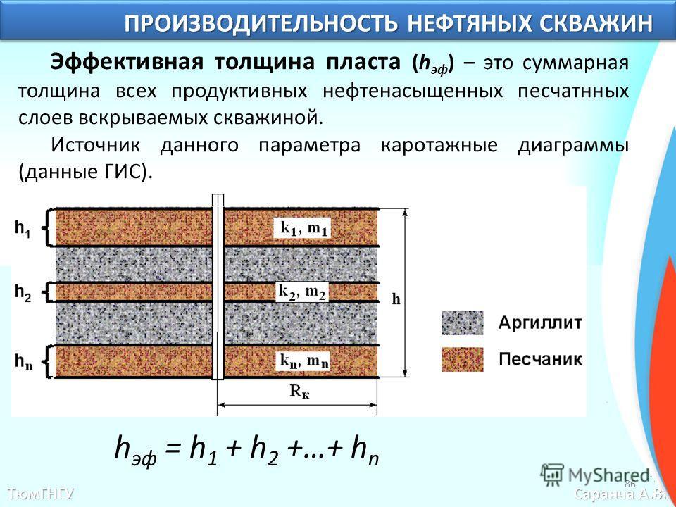 ТюмГНГУ Саранча А.В. ПРОИЗВОДИТЕЛЬНОСТЬ НЕФТЯНЫХ СКВАЖИН Эффективная толщина пласта (h эф ) – это суммарная толщина всех продуктивных нефтенасыщенных песчатнных слоев вскрываемых скважиной. Источник данного параметра каротажные диаграммы (данные ГИС)