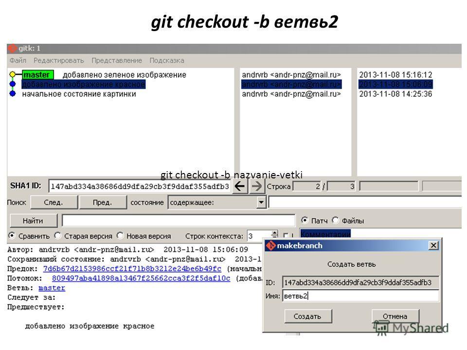 git checkout -b nazvanie-vetki git checkout -b ветвь 2