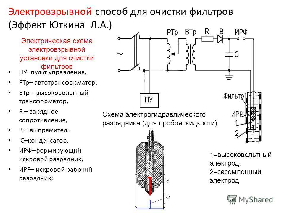 Электровзрывной способ для очистки фильтров (Эффект Юткина Л.А.) ПУ–пульт управления, РТр– автотрансформатор, ВТр – высоковольт ный трансформатор, R – зарядное сопротивление, В – выпрямитель С–конденсатор, ИРФ–формирующий искровой разрядник, ИРР– иск