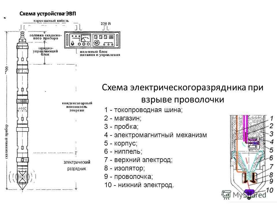 Схема электрическогоразрядника при взрыве проволочки 1 - токопроводная шина; 2 - магазин; 3 - пробка; 4 - электромагнитный механизм 5 - корпус; 6 - ниппель; 7 - верхний электрод; 8 - изолятор; 9 - проволочка; 10 - нижний электрод.