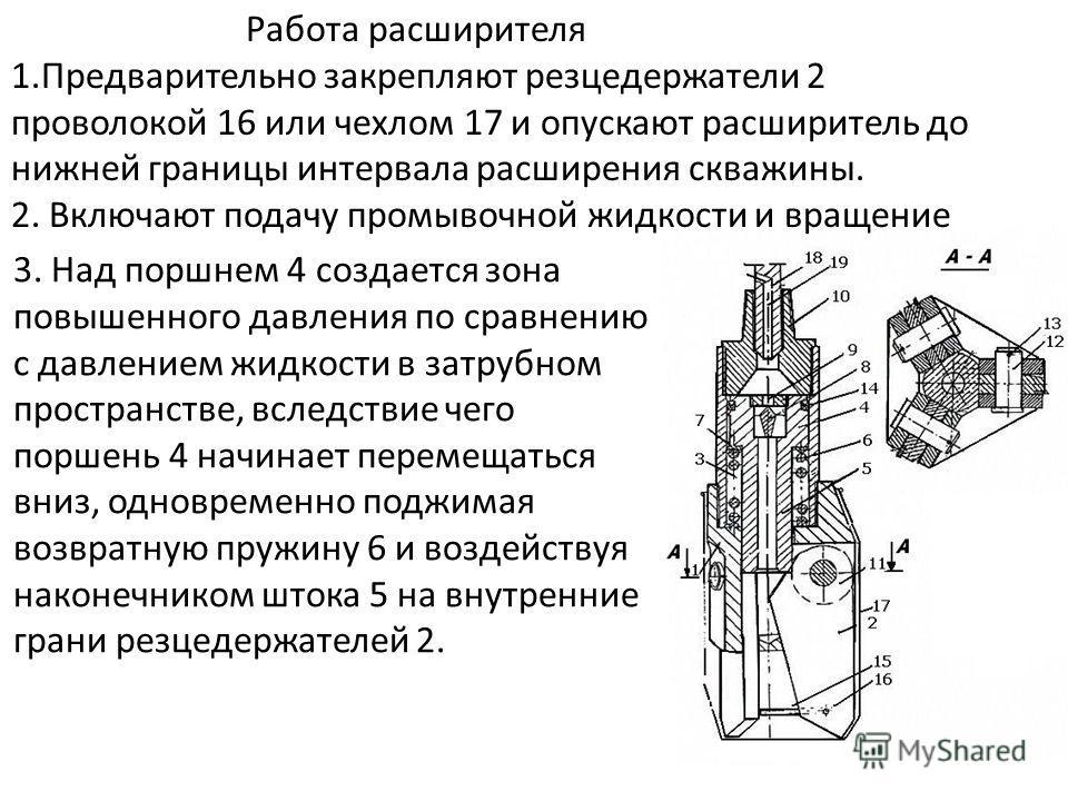 3. Над поршнем 4 создается зона повышенного давления по сравнению с давлением жидкости в затрубном пространстве, вследствие чего поршень 4 начинает перемещаться вниз, одновременно поджимая возвратную пружину 6 и воздействуя наконечником штока 5 на вн