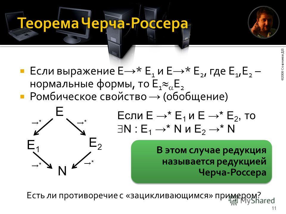©2008 Сошников Д.В. 11 Если выражение E * E 1 и E * E 2, где E 1,E 2 – нормальные формы, то E 1 E 2 Ромбическое свойство (обобщение) E E1E1 E2E2 N Есть ли противоречие с «зацикливающимся» примером? Если E * E 1 и E * E 2, то N : E 1 * N и E 2 * N В э