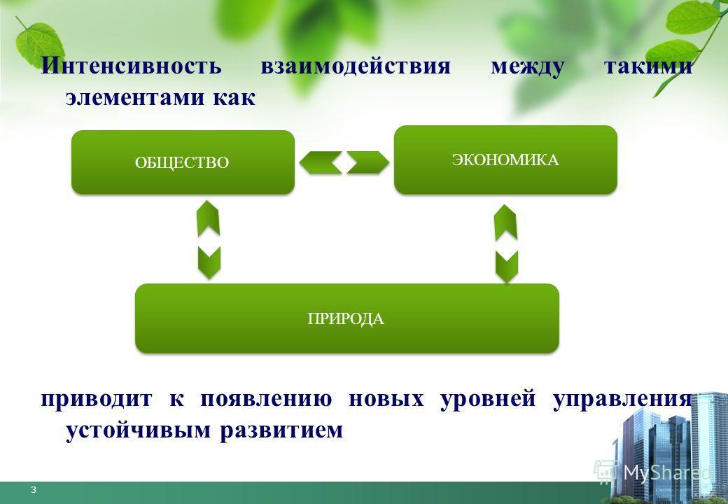 3 Интенсивность взаимодействия между такими элементами как приводит к появлению новых уровней управления устойчивым развитием ОБЩЕСТВО ЭКОНОМИКА ПРИРОДА