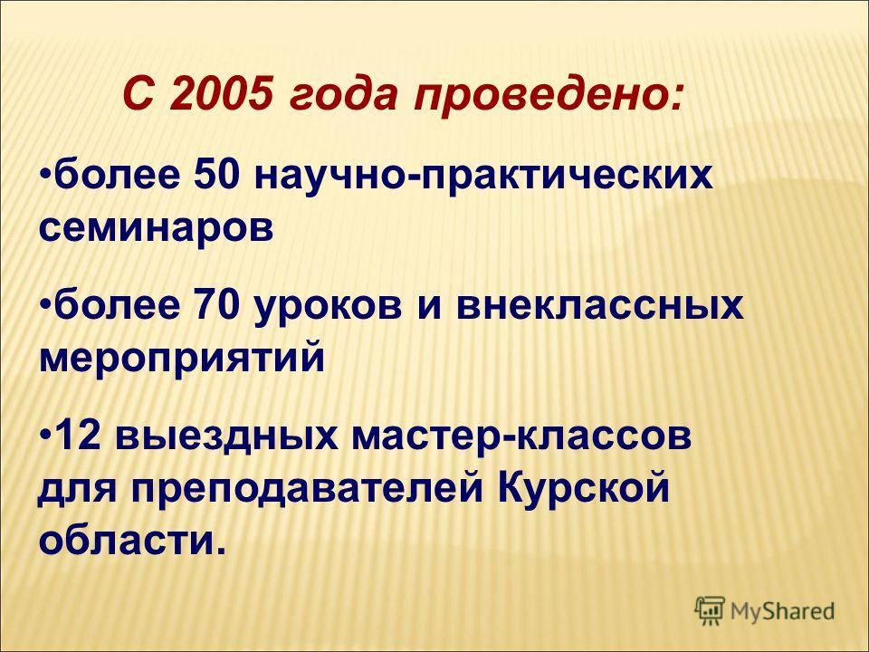 С 2005 года проведено: более 50 научно-практических семинаров более 70 уроков и внеклассных мероприятий 12 выездных мастер-классов для преподавателей Курской области.
