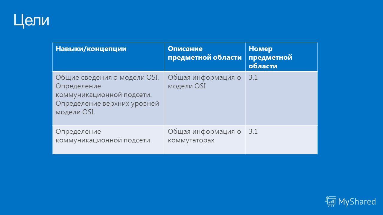 Цели Навыки/концепции Описание предметной области Номер предметной области Общие сведения о модели OSI. Определение коммуникационной подсети. Определение верхних уровней модели OSI. Общая информация о модели OSI 3.1 Определение коммуникационной подсе