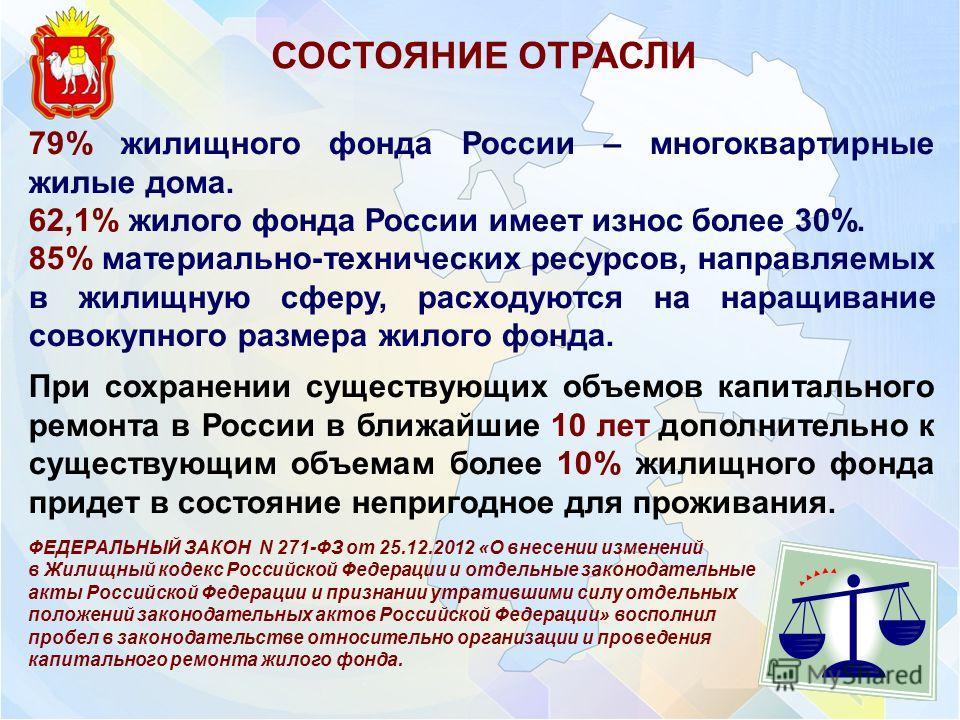 79% жилищного фонда России – многоквартирные жилые дома. 62,1% жилого фонда России имеет износ более 30%. 85% материально-технических ресурсов, направляемых в жилищную сферу, расходуются на наращивание совокупного размера жилого фонда. При сохранении