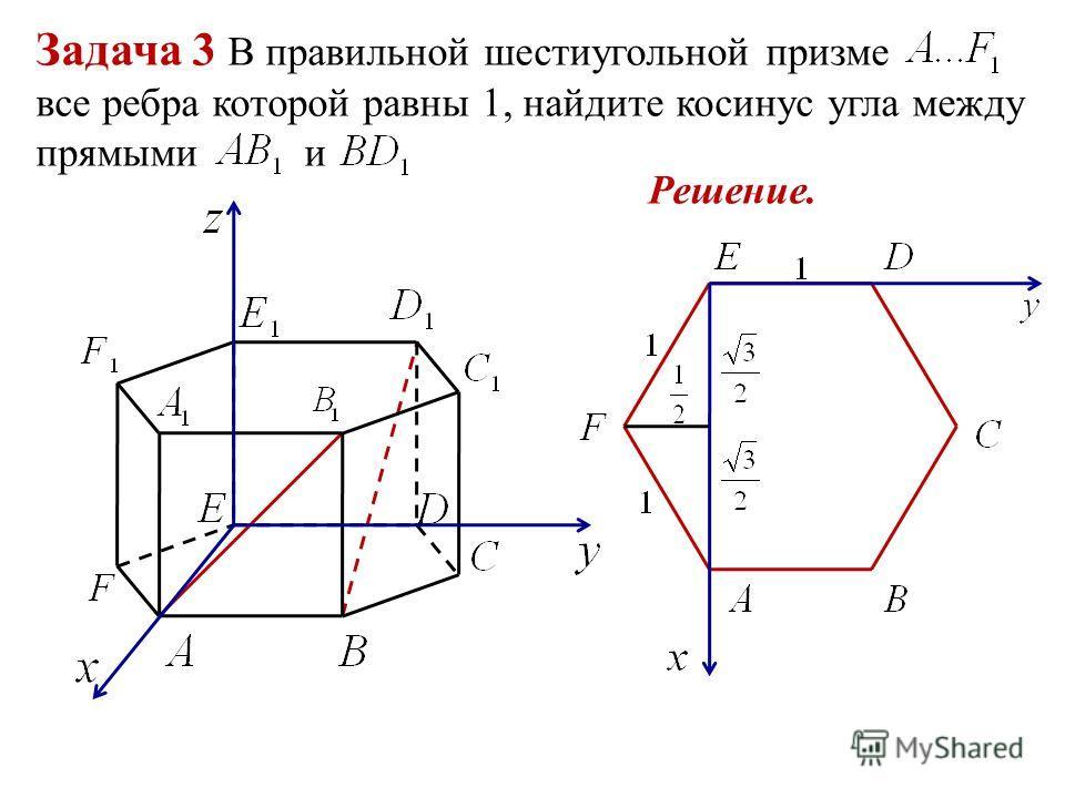 Задача 3 В правильной шестиугольной призме все ребра которой равны 1, найдите косинус угла между прямыми и Решение.