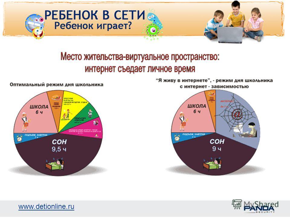 www.detionline.ru
