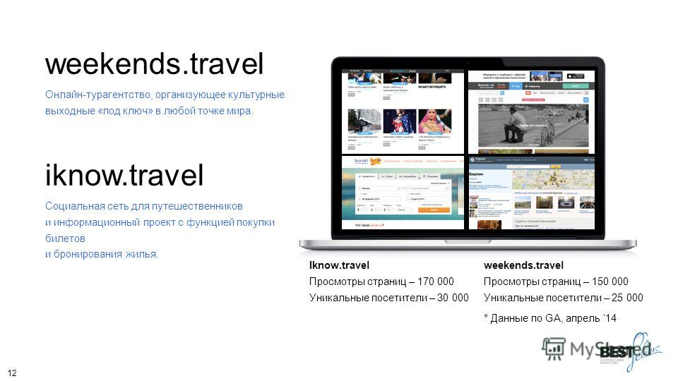 weekends.travel Онлайн-турагентство, организующее культурные выходные «под ключ» в любой точке мира. iknow.travel Социальная сеть для путешественников и информационный проект с функцией покупки билетов и бронирования жилья. 12 weekends.travel Просмот