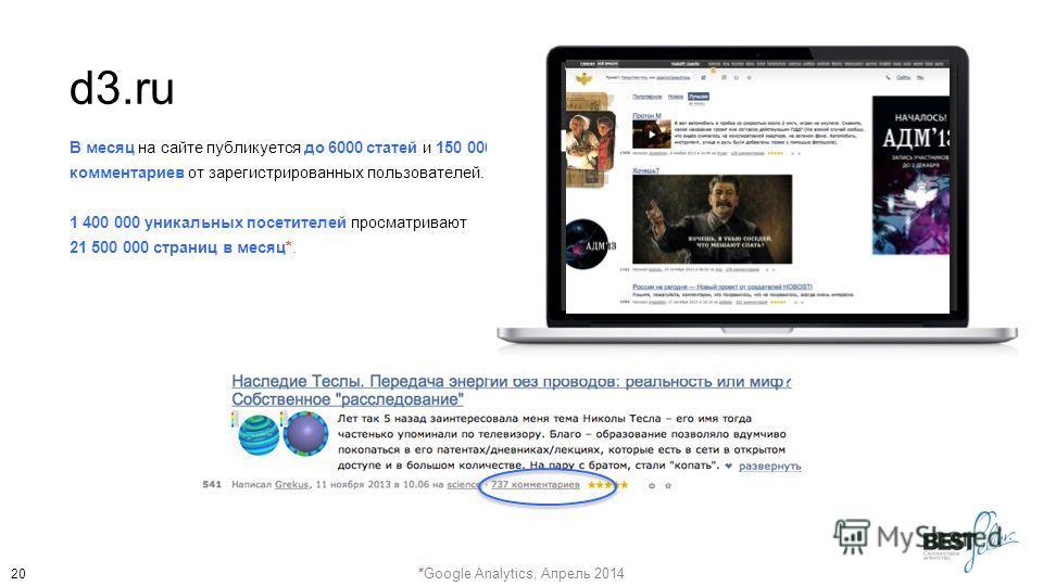 d3. ru В месяц на сайте публикуется до 6000 статей и 150 000 комментариев от зарегистрированных пользователей. 1 400 000 уникальных посетителей просматривают 21 500 000 страниц в месяц*. 20 *Google Analytics, Апрель 2014