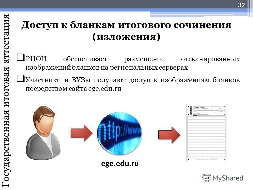 РЦОИ обеспечивает размещение отсканированных изображений бланков на региональных серверах Участники и ВУЗы получают доступ к изображениям бланков посредством сайта ege.edu.ru Доступ к бланкам итогового сочинения (изложения) ege.edu.ru Государственная