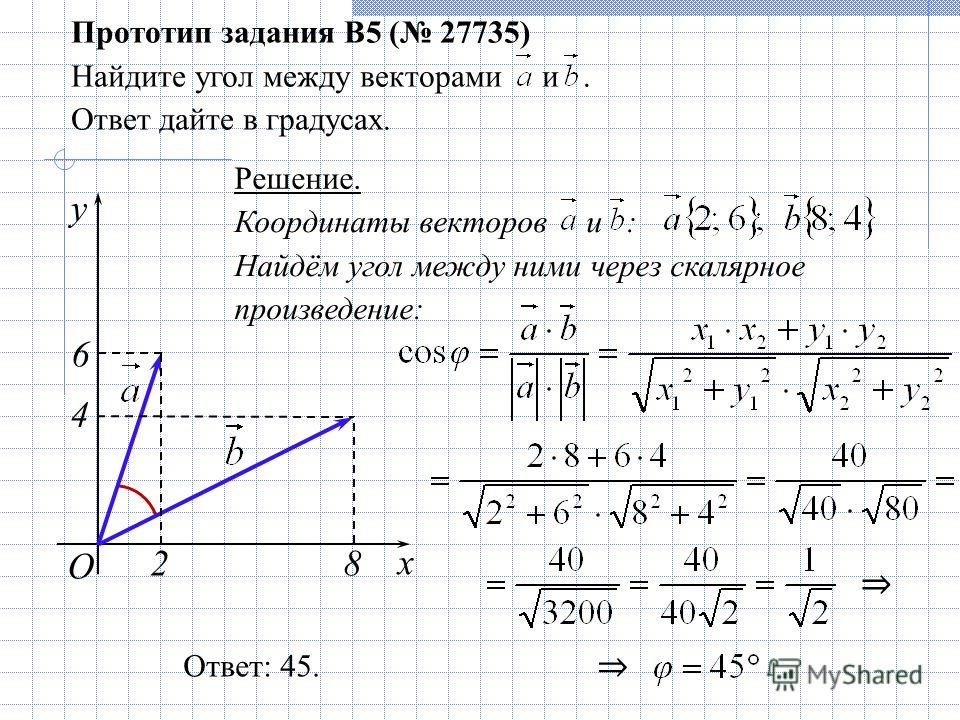Координаты векторов и : Найдём угол между ними через скалярное произведение: O Прототип задания B5 ( 27735) Найдите угол между векторами и. Ответ дайте в градусах. Ответ: 45. Решение. x 8 y 2 4 6