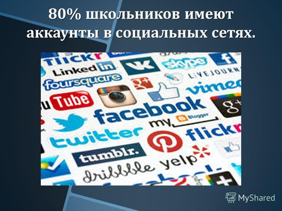 80% школьников имеют аккаунты в социальных сетях.