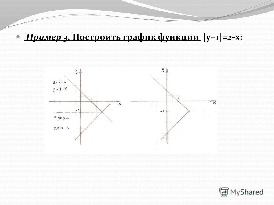 Пример 3. Построить график функции |y+1|=2-x:
