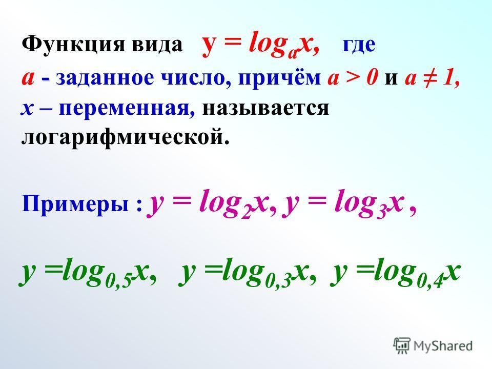 Функция вида y = log a x, где - a - заданное число, причём a > 0 и a 1, x – переменная, называется логарифмической. Примеры : у = log 2 x, у = log 3 x, у =log 0,5 x, у =log 0,3 x, у =log 0,4 x
