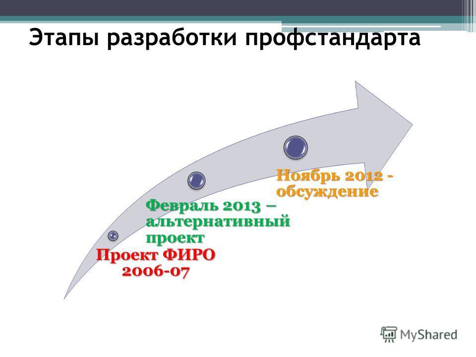 Этапы разработки проф стандарта Проект ФИРО 2006-07 Февраль 2013 – альтернативный проект Ноябрь 2012 - обсуждение