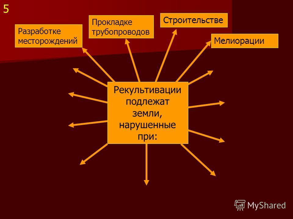 Разработке месторождений Прокладке трубопроводов Строительстве Мелиорации Рекультивации подлежат земли, нарушенные при: 5