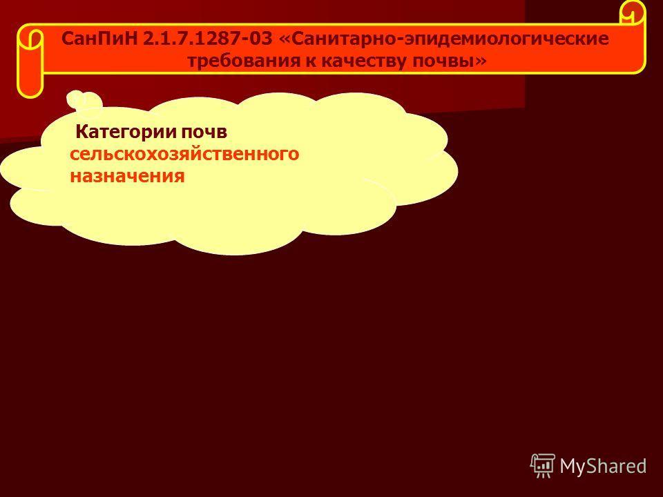 Сан ПиН 2.1.7.1287-03 «Санитарно-эпидемиологические требования к качеству почвы» Категории почв сельскохозяйственного назначения