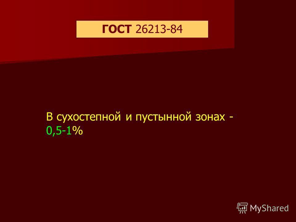 В сухостепной и пустынной зонах - 0,5-1% ГОСТ 26213-84