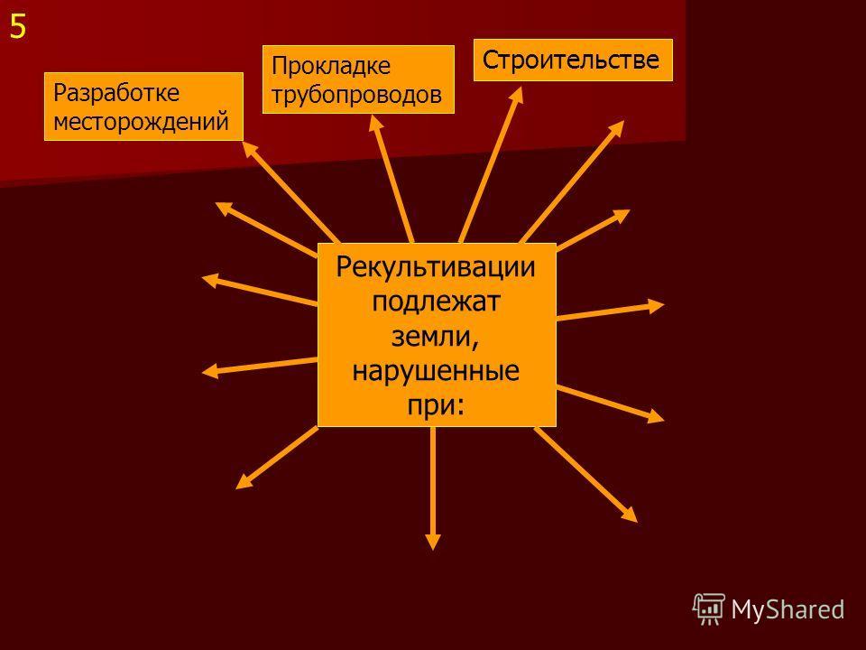 Разработке месторождений Прокладке трубопроводов Строительстве Рекультивации подлежат земли, нарушенные при: 5