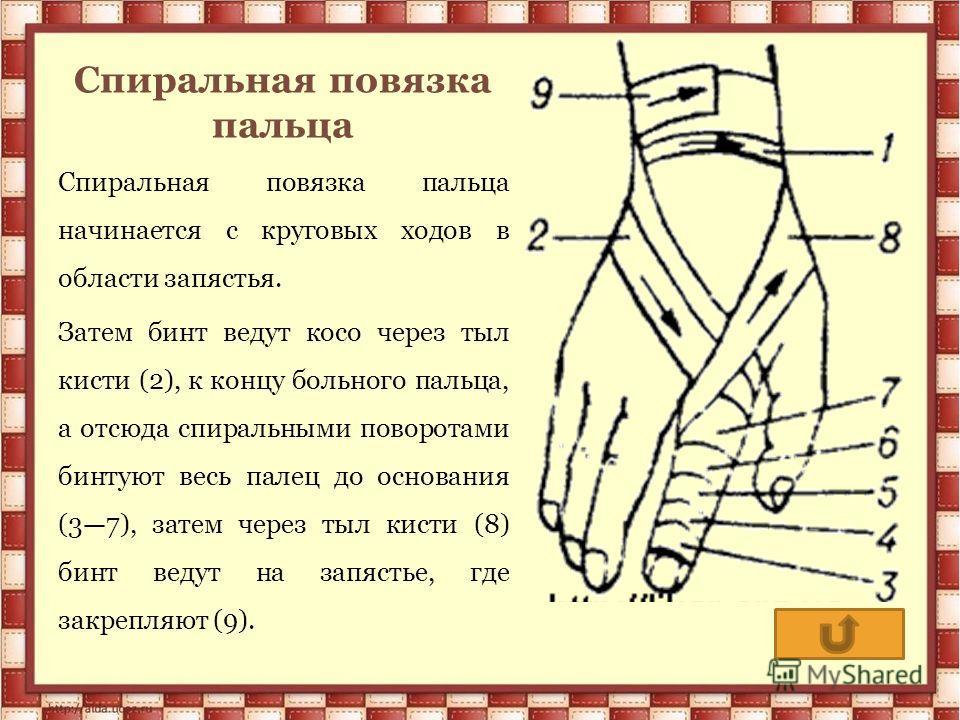 Спиральная повязка пальца Спиральная повязка пальца начинается с круговых ходов в области запястья. Затем бинт ведут косо через тыл кисти (2), к концу больного пальца, а отсюда спиральными поворотами бинтуют весь палец до основания (37), затем через