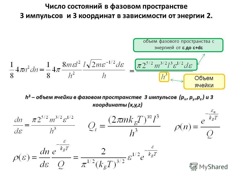 Число состояний в фазовом пространстве 3 импульсов и 3 координат в зависимости от энергии 2. H h 3 – объем ячейки в фазовом пространстве 3 импульсов (p x, p y,p z ) и 3 координаты (x,y,z) H h 3 – объем ячейки в фазовом пространстве 3 импульсов (p x,