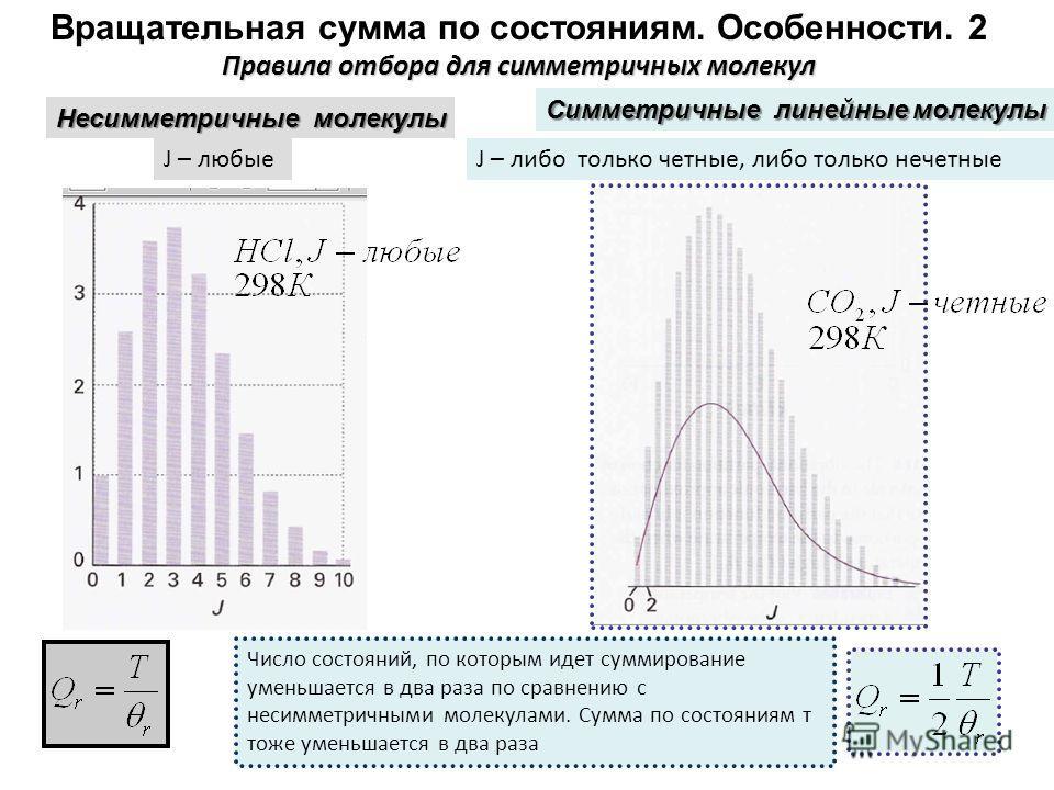 Вращательная сумма по состояниям. Особенности. 2 Правила отбора для симметричных молекул Симметричные линейные молекулы Несимметричные молекулы J – либо только четные, либо только нечетные Число состояний, по которым идет суммирование уменьшается в д