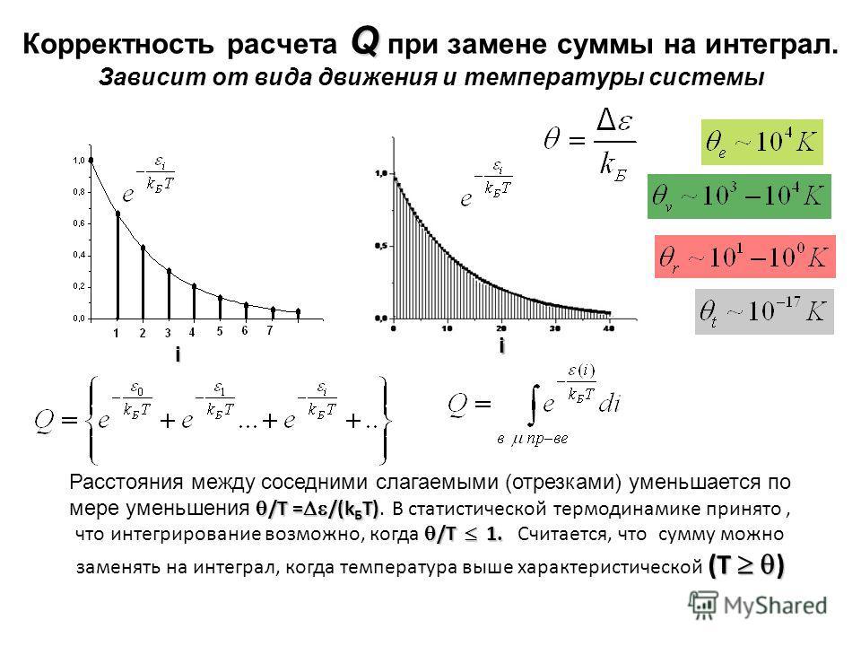 Q Корректность расчета Q при замене суммы на интеграл. Зависит от вида движения и температуры системы /T = /(k Б Т) /T 1. (T ) Расстояния между соседними слагаемыми (отрезками) уменьшается по мере уменьшения /T = /(k Б Т). В статистической термодинам