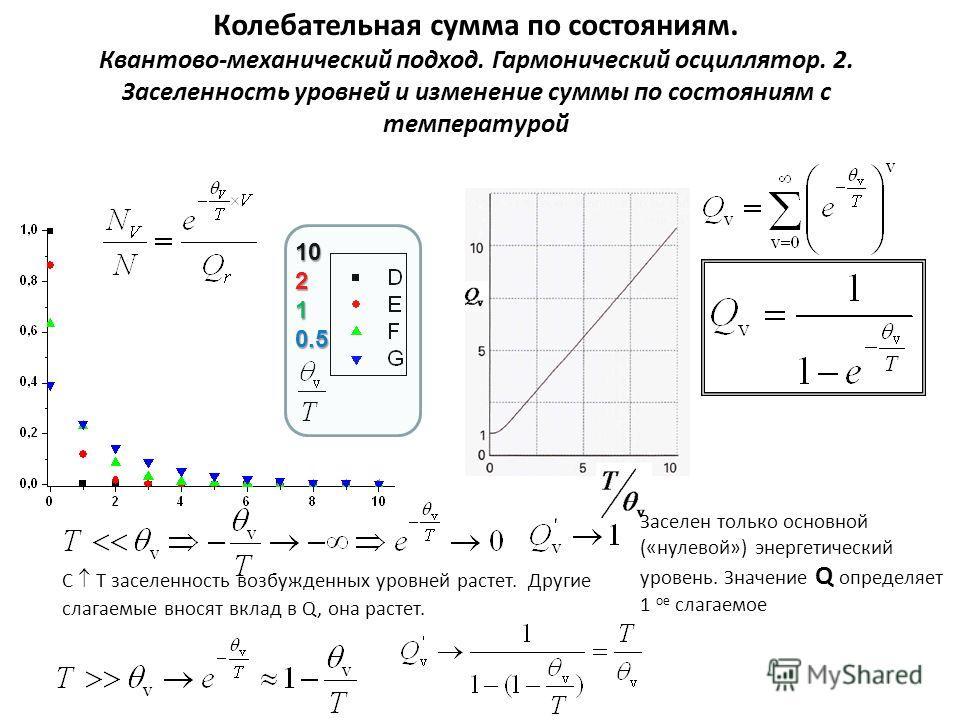 Колебательная сумма по состояниям. Квантово-механический подход. Гармонический осциллятор. 2. Заселенность уровней и изменение суммы по состояниям с температурой Заселен только основной («нулевой») энергетический уровень. Значение Q определяет 1 ое с