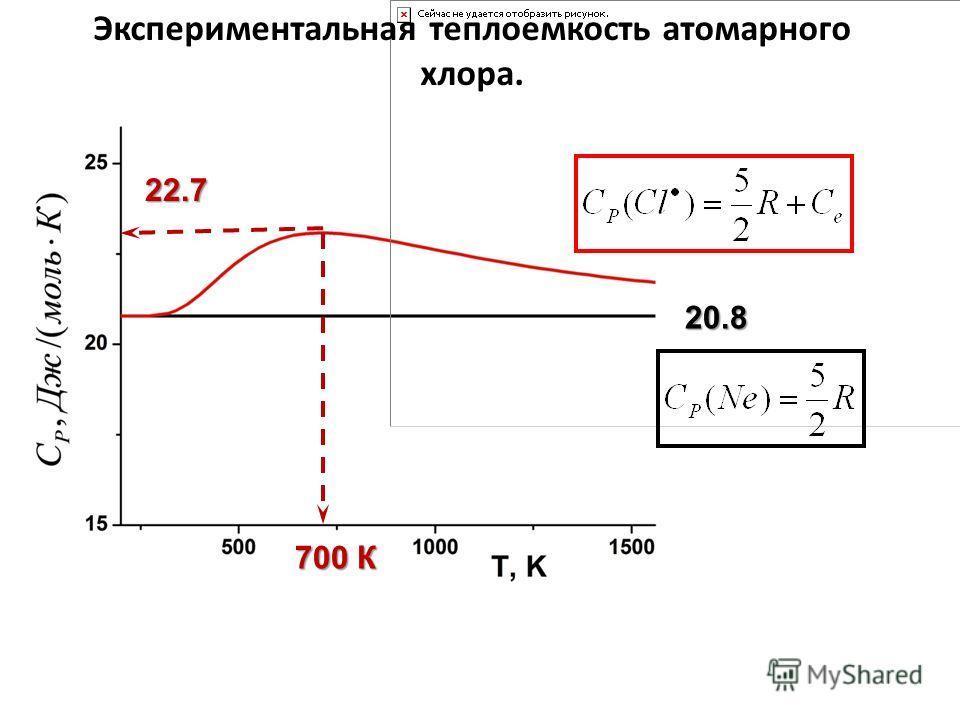 22.7 Экспериментальная теплоемкость атомарного хлора.20.8 700 К
