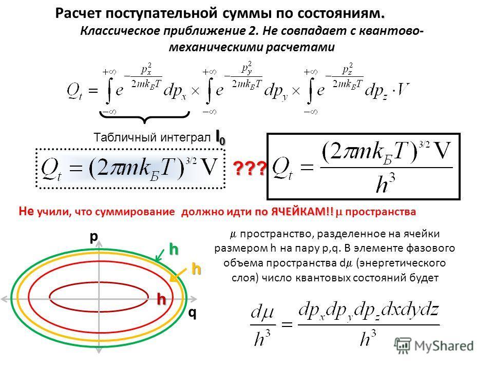 . Расчет поступательной суммы по состояниям. Классическое приближение 2. Не совпадает с квантово- механическими расчетами I 0 Табличный интеграл I 0 ??? по ЯЧЕЙКАМ!! Не учили, что суммирование должно идти по ЯЧЕЙКАМ!! пространства h p q h h пространс