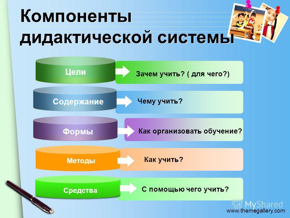 www.themegallery.com Как учить? С помощью чего учить? Зачем учить? ( для чего?) Чему учить? Как организовать обучение? Компоненты дидактической системы Цели Содержание Формы Средства Методы