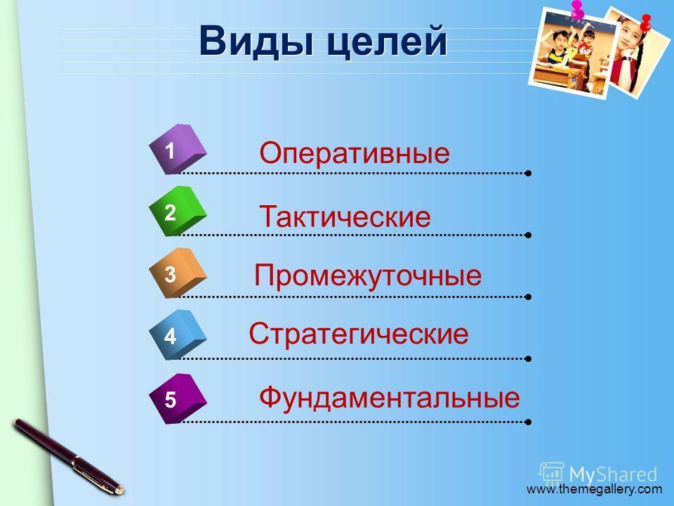 www.themegallery.com Виды целей 4 Оперативные 1 2 3 5 Тактические Промежуточные Стратегические Фундаментальные