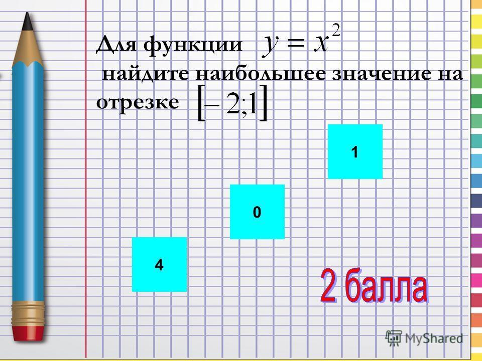 Для функции найдите наибольшее значение на отрезке 1 0 4