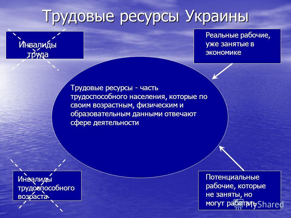 Трудовые ресурсы Украины Трудовые ресурсы - часть трудоспособного населения, которые по своим возрастным, физическим и образовательным данными отвечают сфере деятельности Инвалиды труда Инвалиды трудоспособного возраста Реальные рабочие, уже занятые