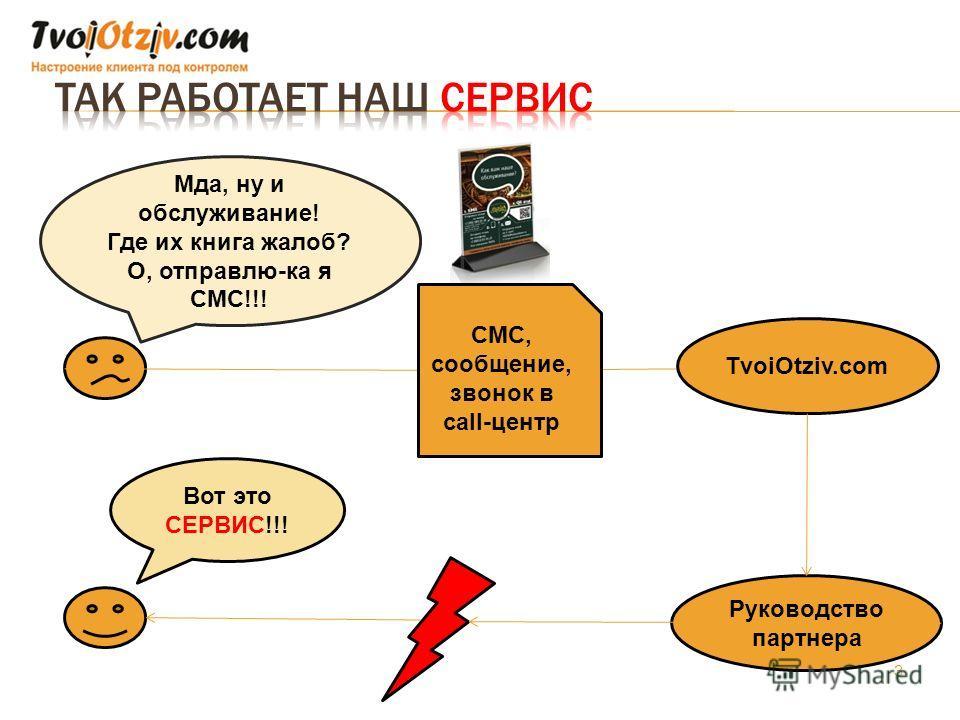 3 Мда, ну и обслуживание! Где их книга жалоб? О, отправлю-ка я СМС!!! TvoiOtziv.com Руководство партнера СМС, сообщение, звонок в call-центр Вот это СЕРВИС!!!