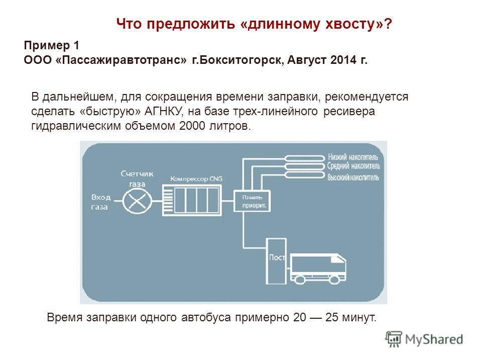 В дальнейшем, для сокращения времени заправки, рекомендуется сделать «быструю» АГНКУ, на базе трех-линейного ресивера гидравлическим объемом 2000 литров. Время заправки одного автобуса примерно 20 25 минут. Что предложить «длинному хвосту»? Пример 1